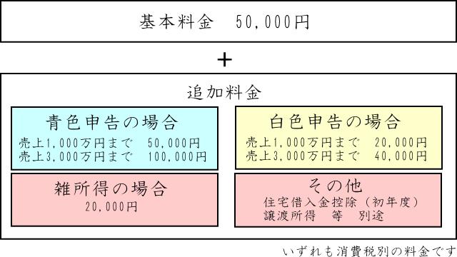 kakutei2014